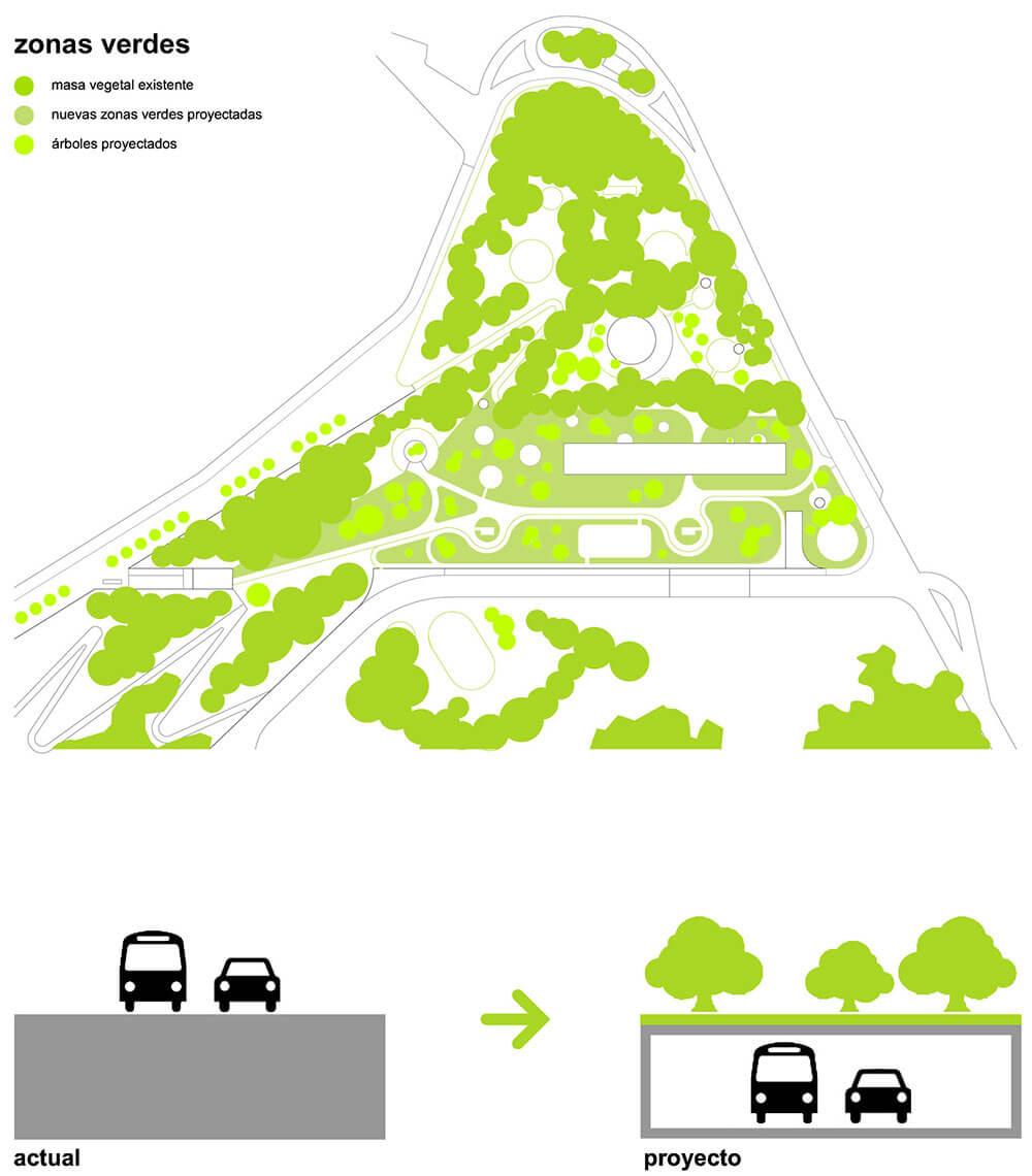 Urbanización. Urbanismo y Diseño urbano. Arquitectura Alicante. Naves Industriales.
